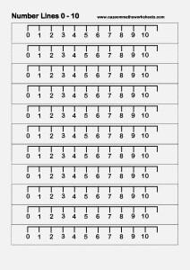 Number Lines to ten