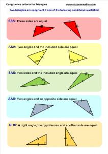 Congruence Criteria for Triangles