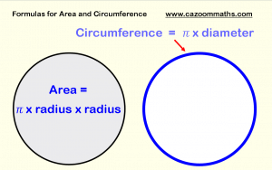 Formulas for Area and Circumference