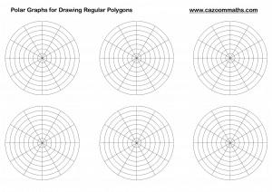 Polar Graphs for Drawing Regular Polygons