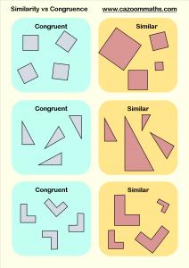 Similarity vs Congruent