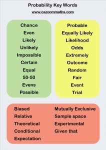 Probability Key Words