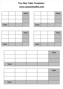 Two Way Table Templates