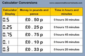 Calculator conversions help sheet