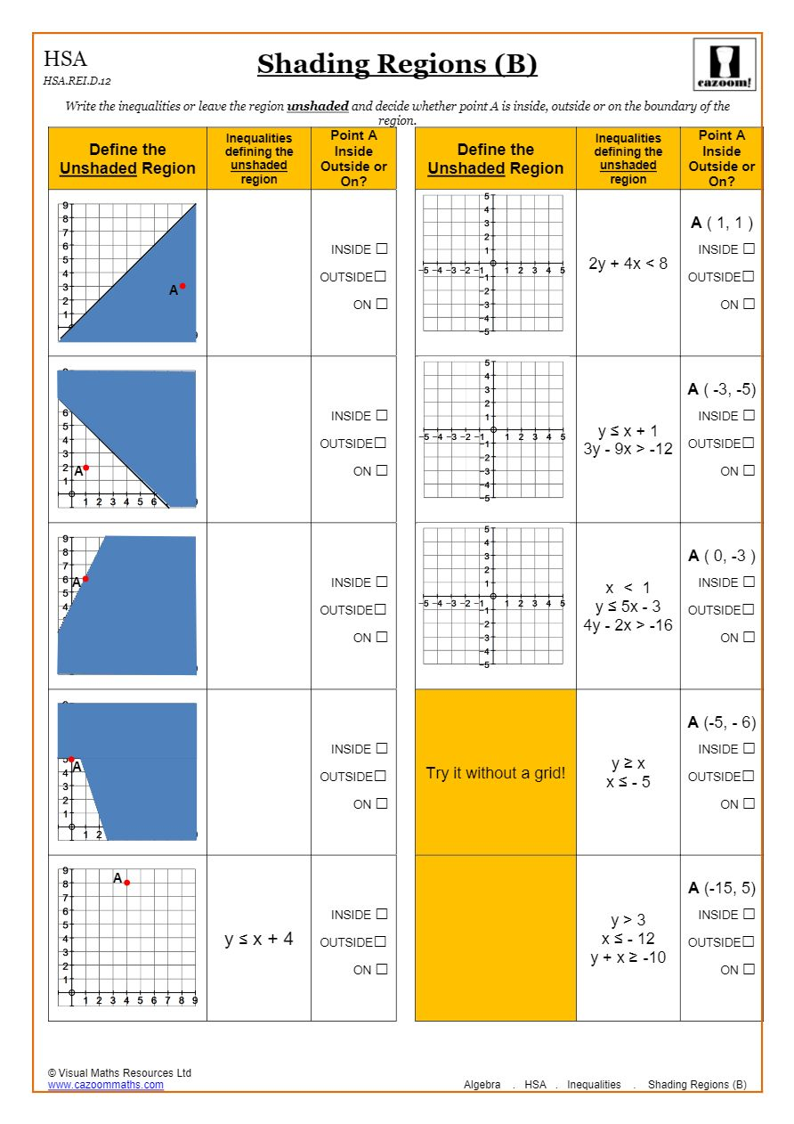 Common Core Aligned Inequalities Worksheets Cazoom Math