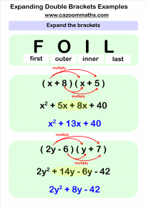 Resources for Teaching Algebra | Cazoom | Cazoom Maths Worksheets