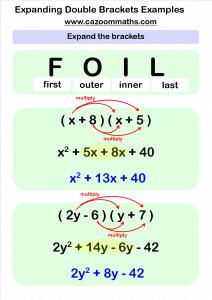 Expanding Double Brackets FOIL Method