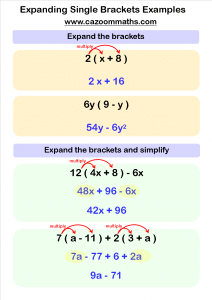 Expanding Brackets | Cazoom Maths Worksheets