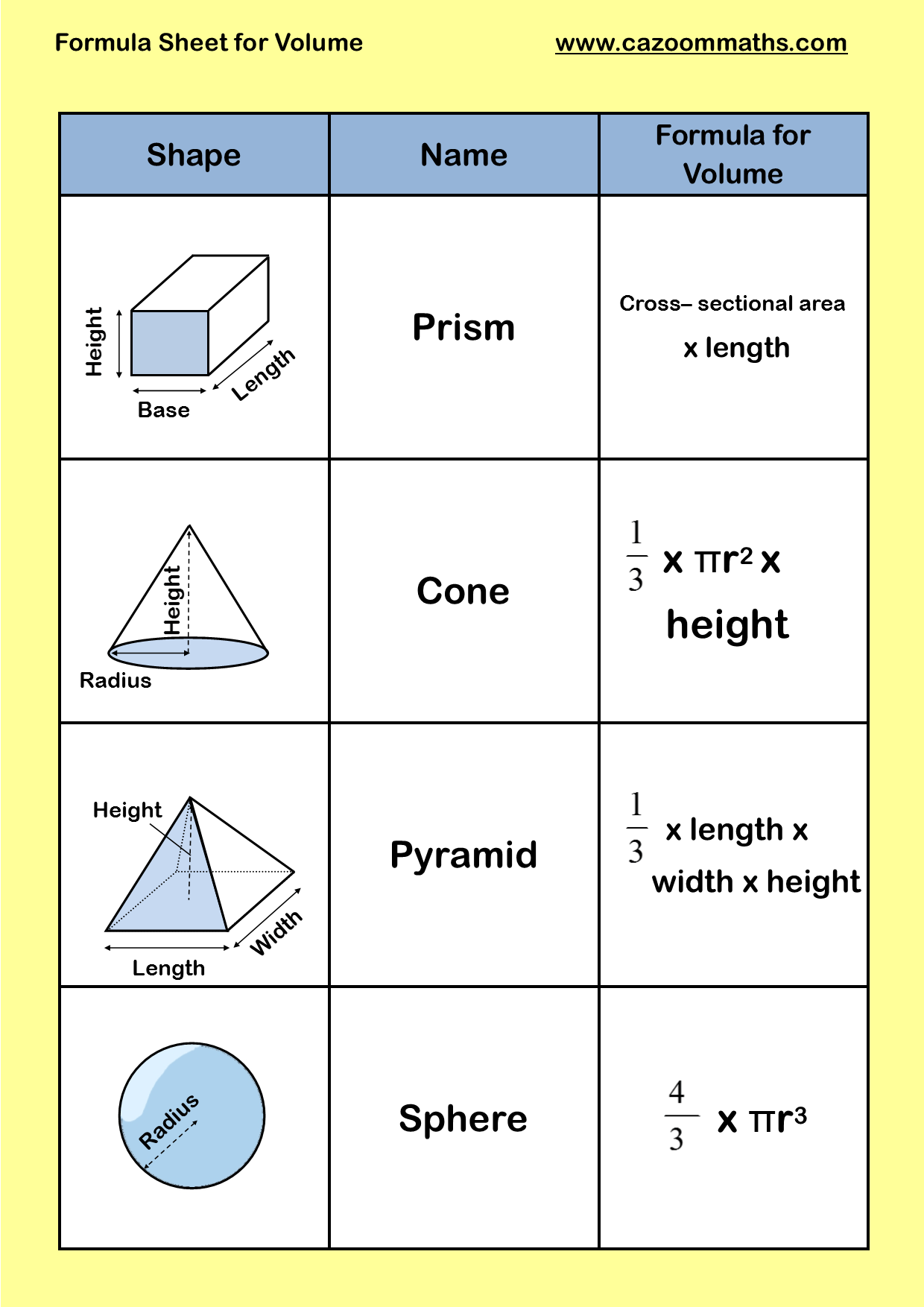 ... Geometry Formulas volume and surface area cazoom maths worksheets