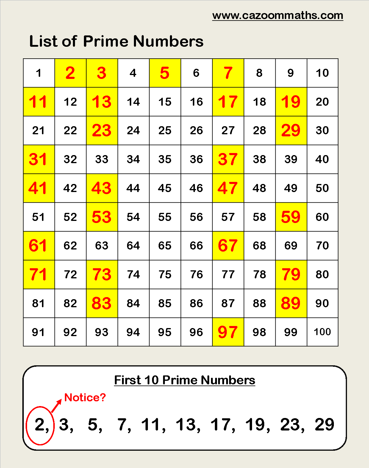 Cazoom Maths Worksheets - number resources, Math worksheets