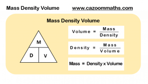 Mass Density Volume Formula