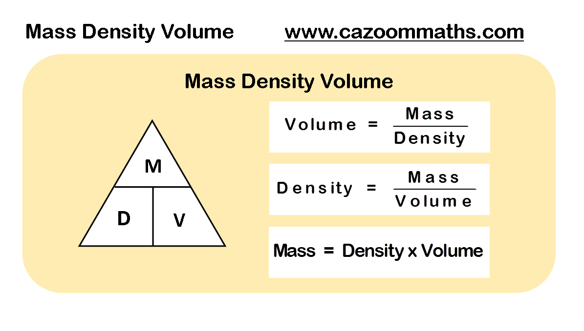 Mass Density Volume Formula – Density Mass Volume Worksheet
