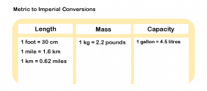 Metric to Imperial Conversions