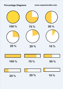 Percentage Diagrams Support Sheet