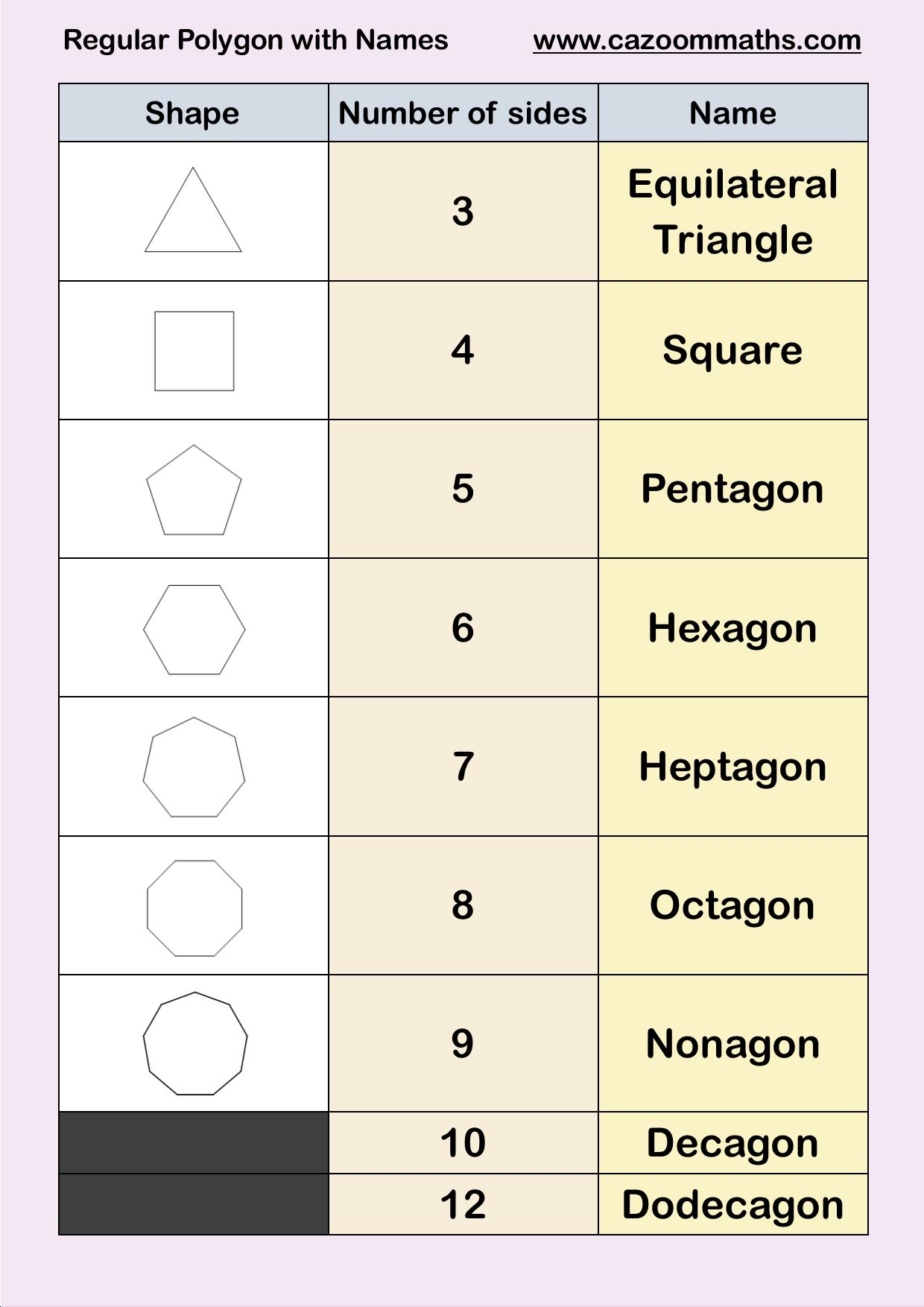 Regular Polygons with Names – Naming Polygons Worksheet