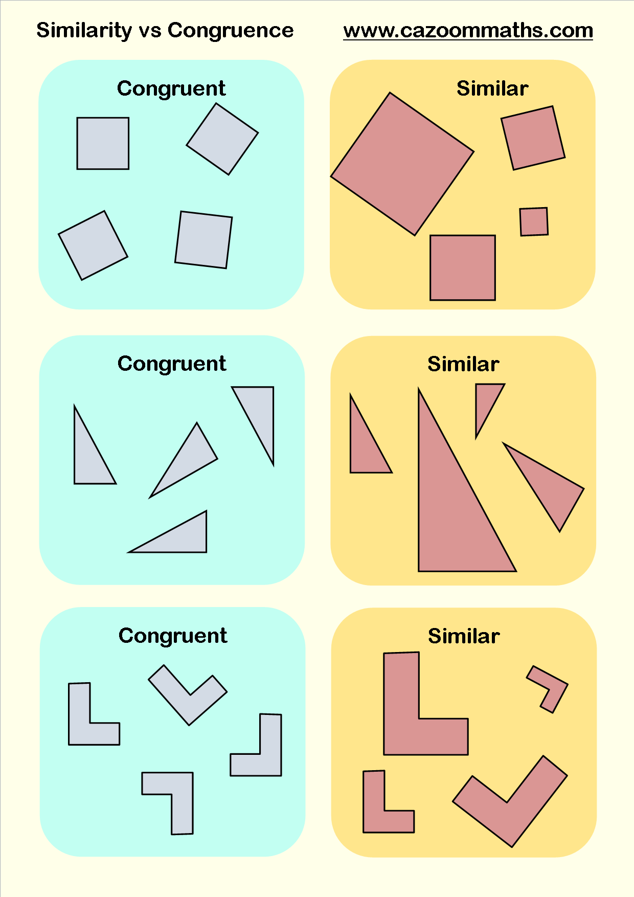 Similarity vs Congruent | Cazoom Maths Worksheets