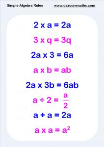 Simple Algebra Rules
