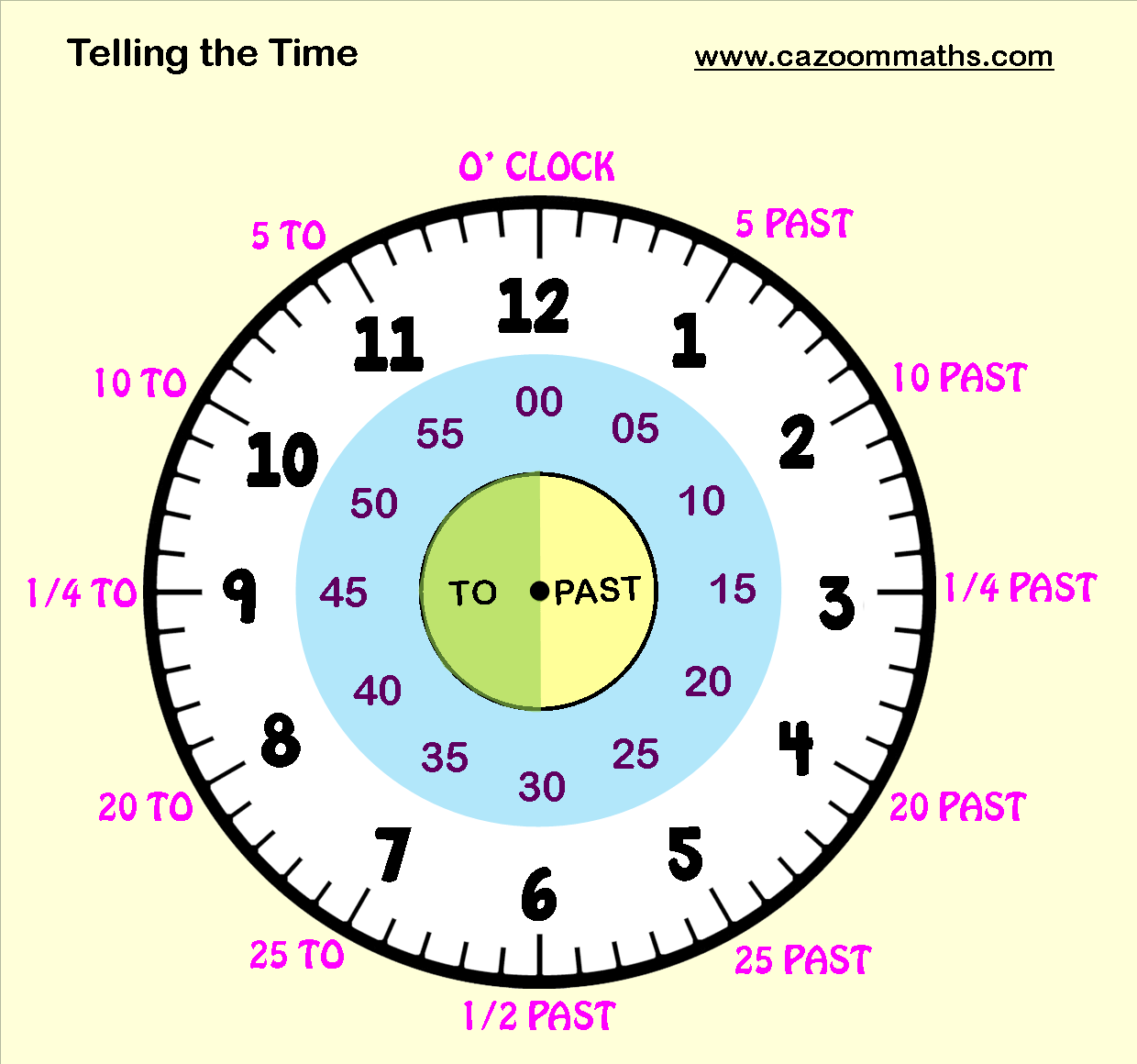 "Search Results for ""Telling The Time Free Worksheets"" – Calendar ..."