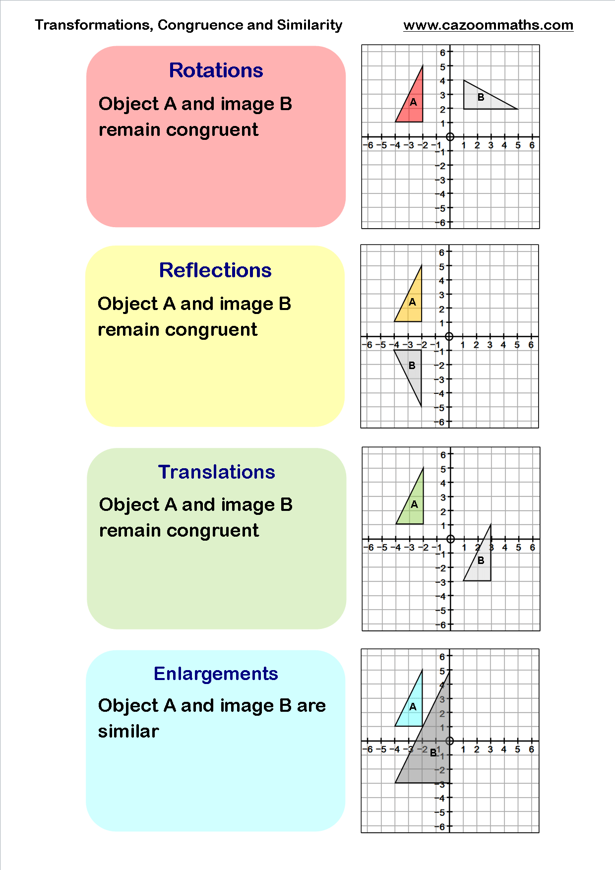 GCSE Maths Geometry Worksheets – Geometry Reflection Worksheet