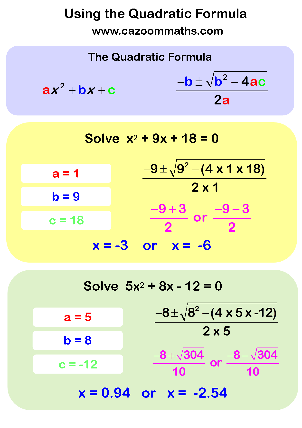 Solving Equations Cazoom Maths Worksheets