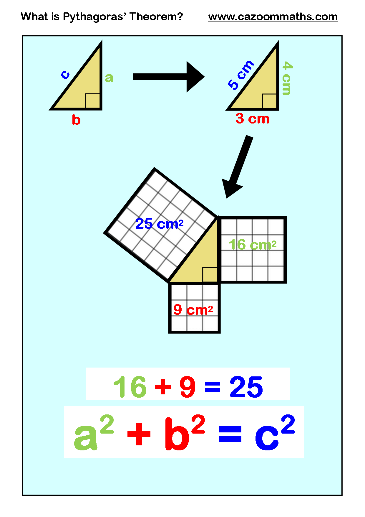 Pythagoras | Cazoom Maths Worksheets