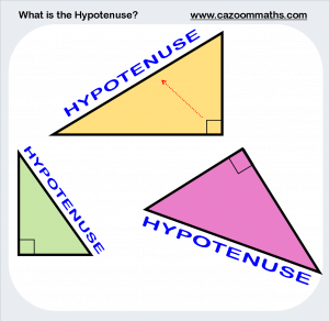What is the Hypotenuse