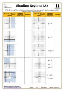 Algebra Inequalities Worksheets at ks3 and ks3