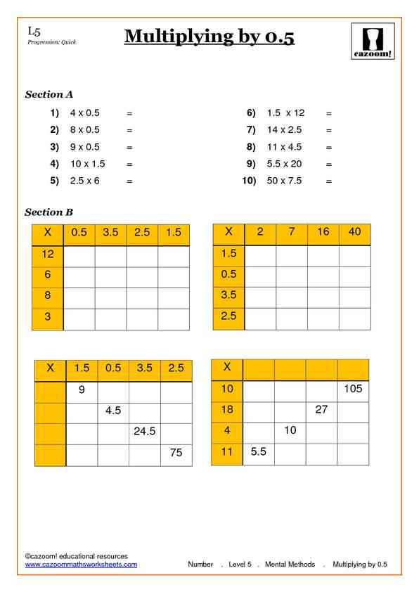 Cumulative Frequency Worksheets – Maths Worksheets Ks3 Printable