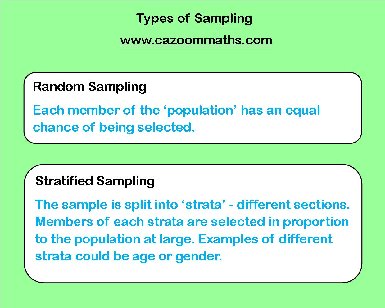 Surveys and Sampling | Cazoom Maths Worksheets