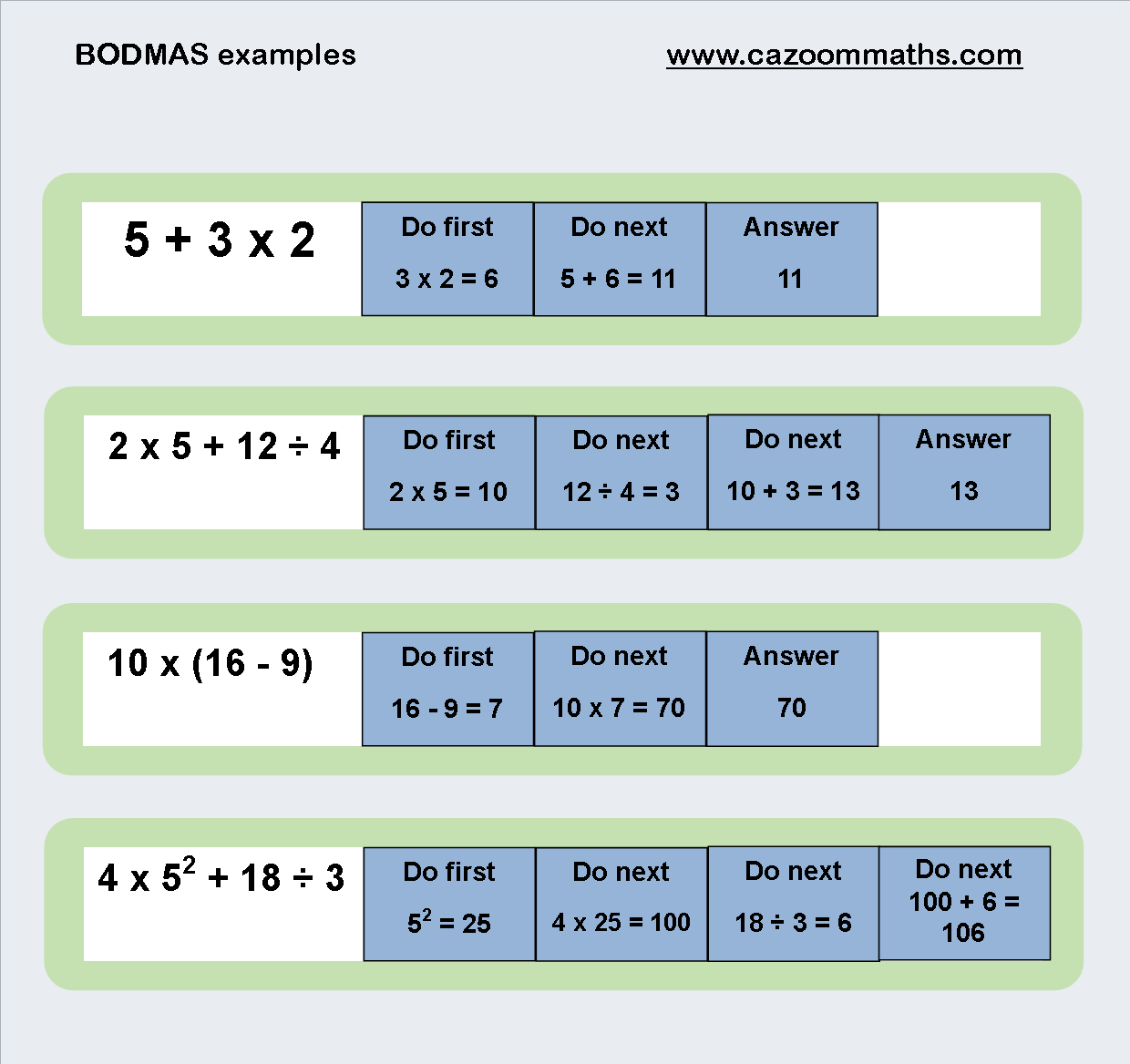 BODMAS examples | Cazoom Maths Worksheets