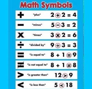 maths symbols