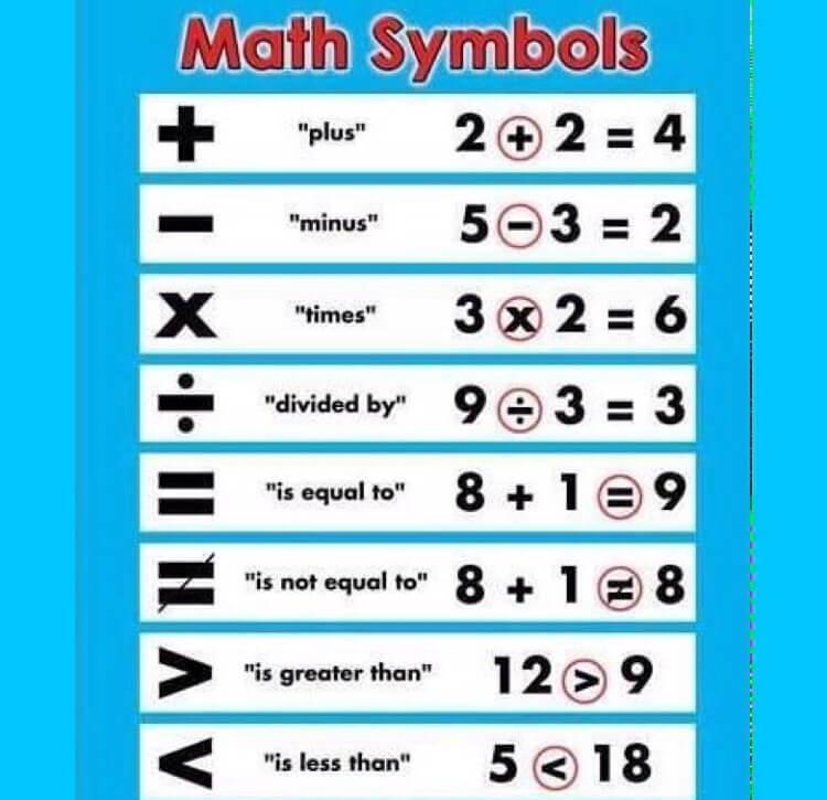 maths symbols | Cazoom Maths Worksheets