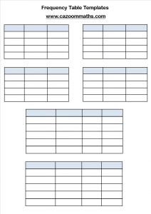 Frequency Table Templates