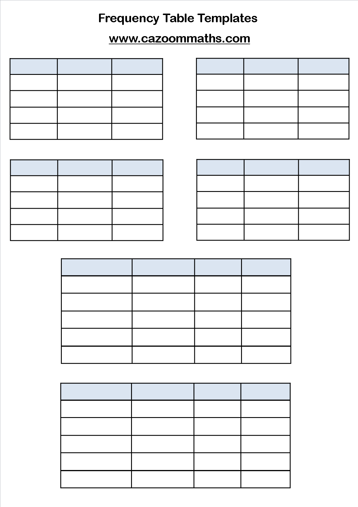 Frequency Table Templates – Ratio Table Worksheet