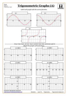 Trigonometry maths worksheet