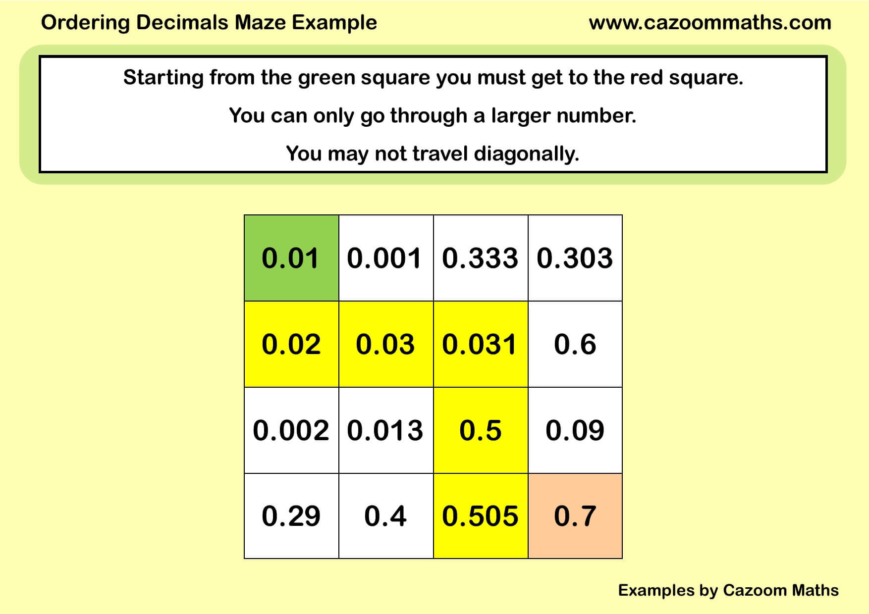 ordering decimals maze example cazoom maths worksheets. Black Bedroom Furniture Sets. Home Design Ideas