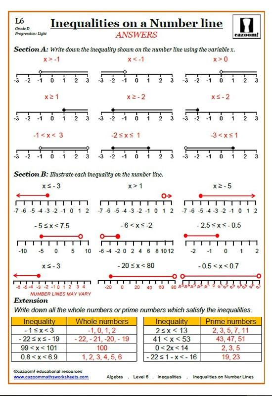 Cazoom Maths Worksheets Printable Maths Worksheets