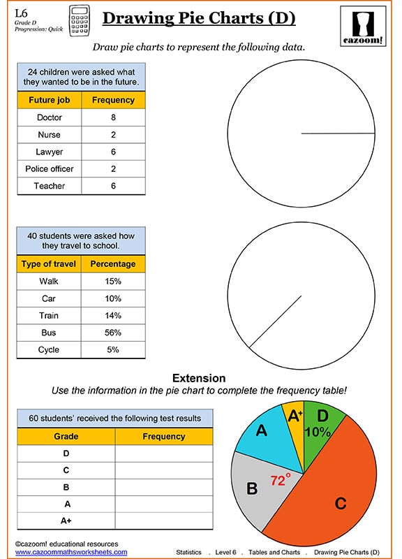 KS4 Maths Worksheets