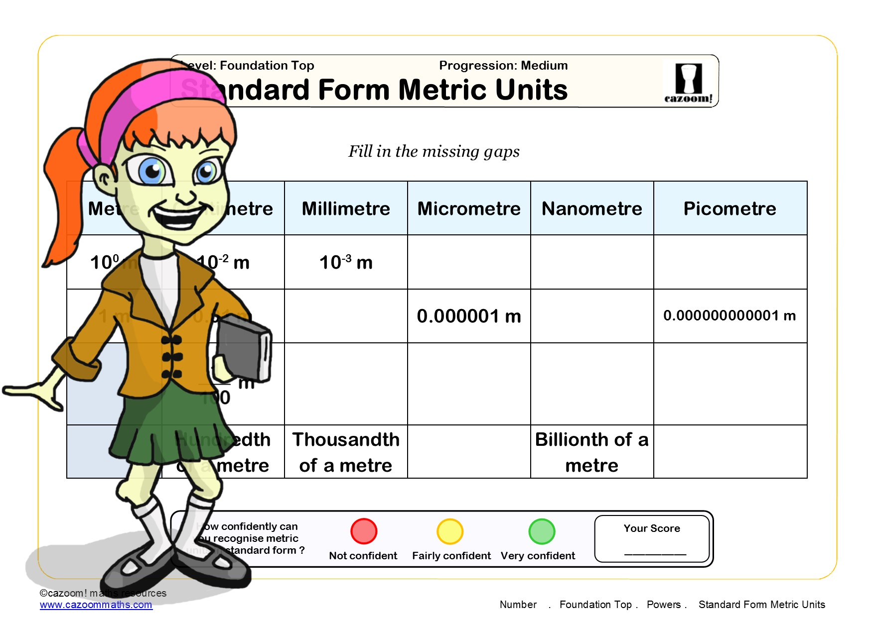 Powers worksheet ks3 laws of exponents worksheets standard form metric units falaconquin