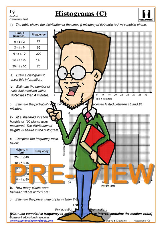 Histograms and Frequency Polygons | Cazoom Maths Worksheets