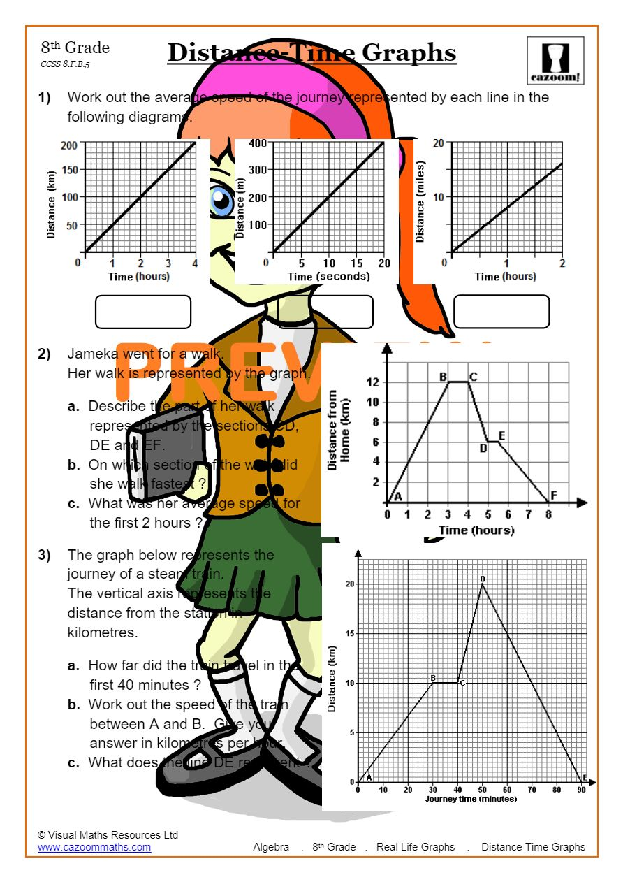 Real Life Graphs Worksheets With Answers Cazoom Math
