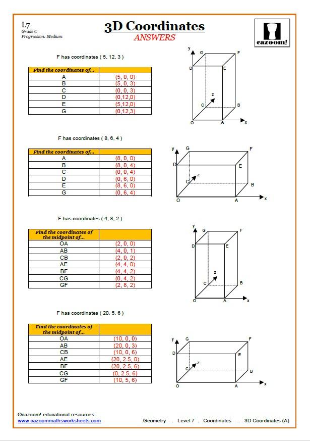 Coordinates – Coordinates Maths Worksheets