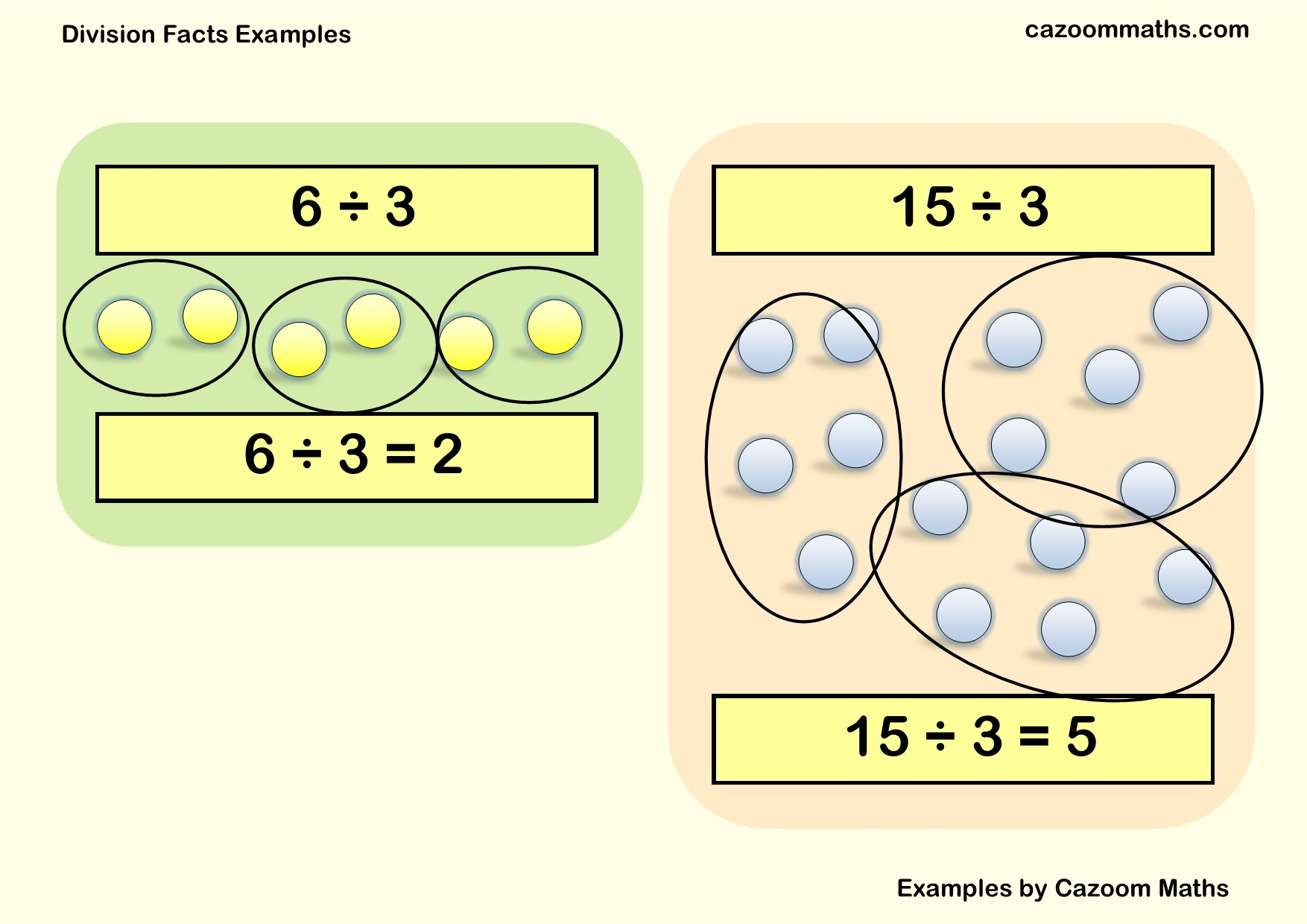 maths resources and examples