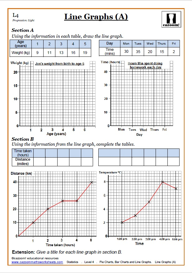Pictogram Maths Worksheet