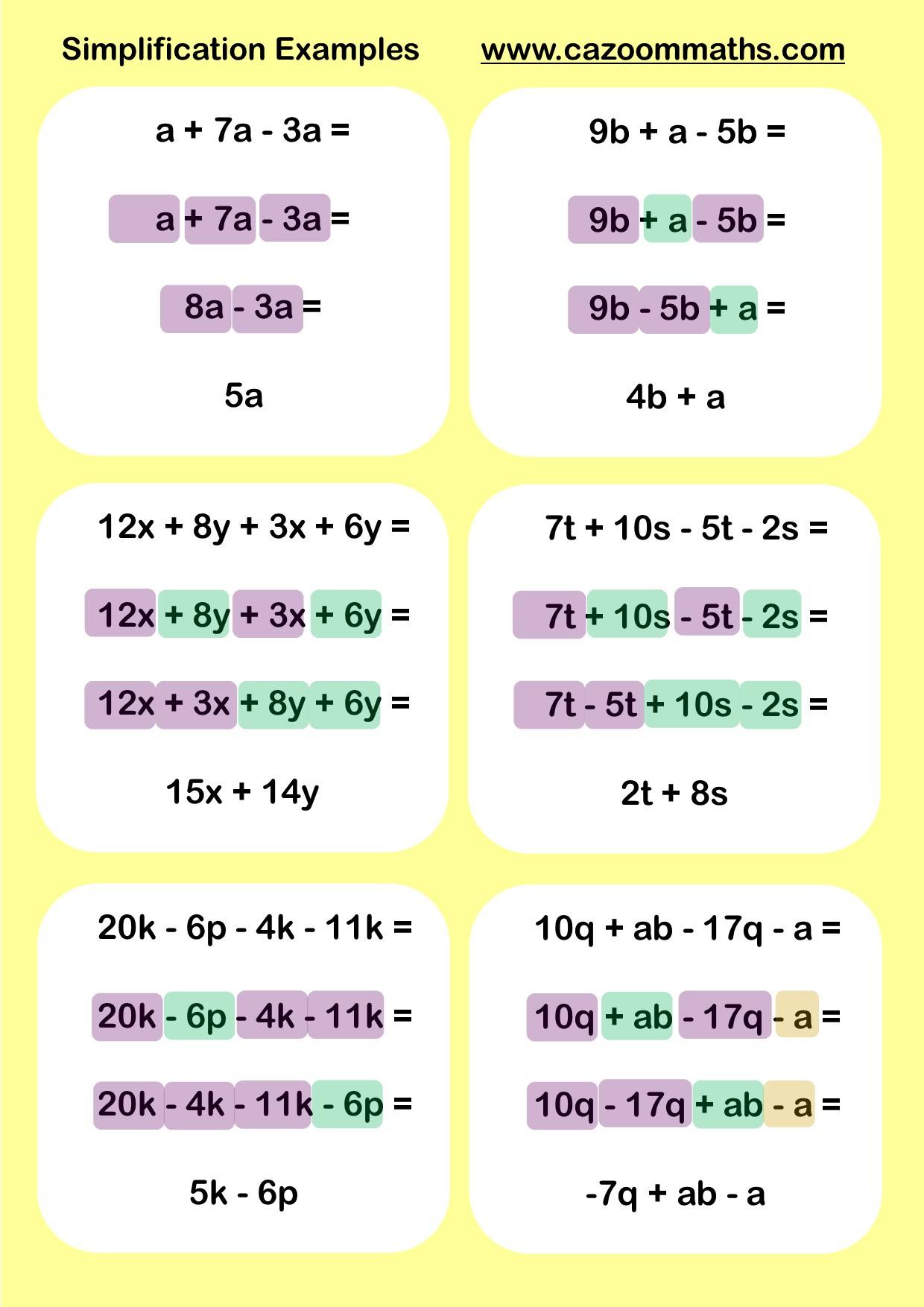 Simplification Maths Worksheets | Cazoom Maths Worksheets