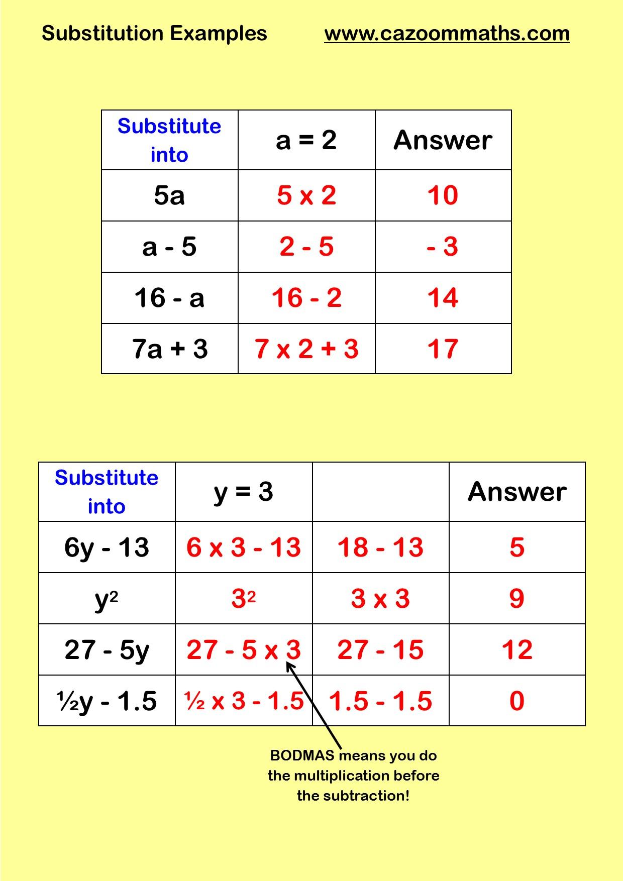 KS3 KS4 Substitution Maths Worksheet – Substitution Worksheets