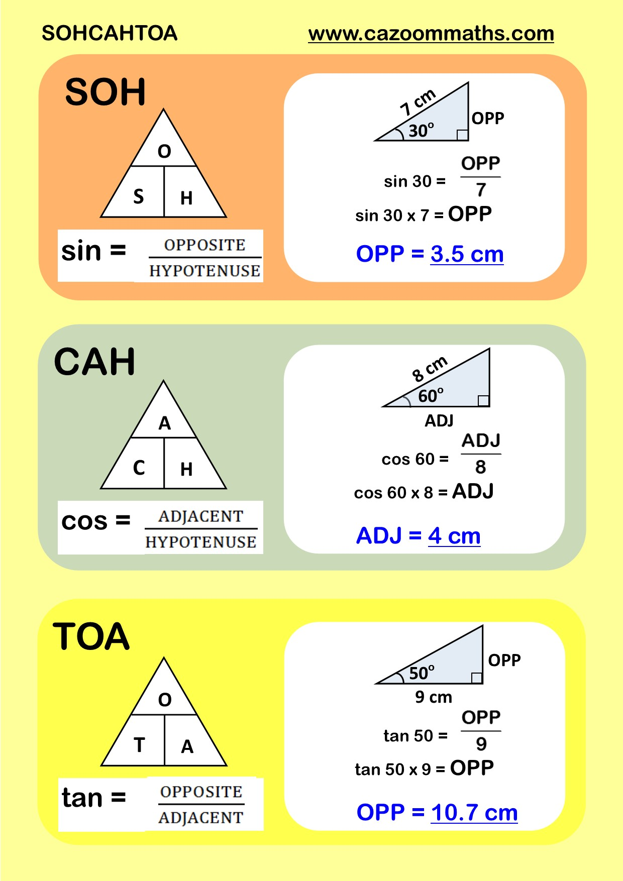 GCSE Foundation Pythagoras and Trigonometry Unit - 11 Lessons