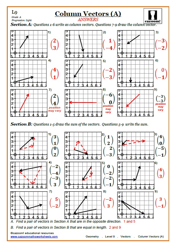 Vector Drawing Lines Worksheets : Vectors cazoom maths worksheets