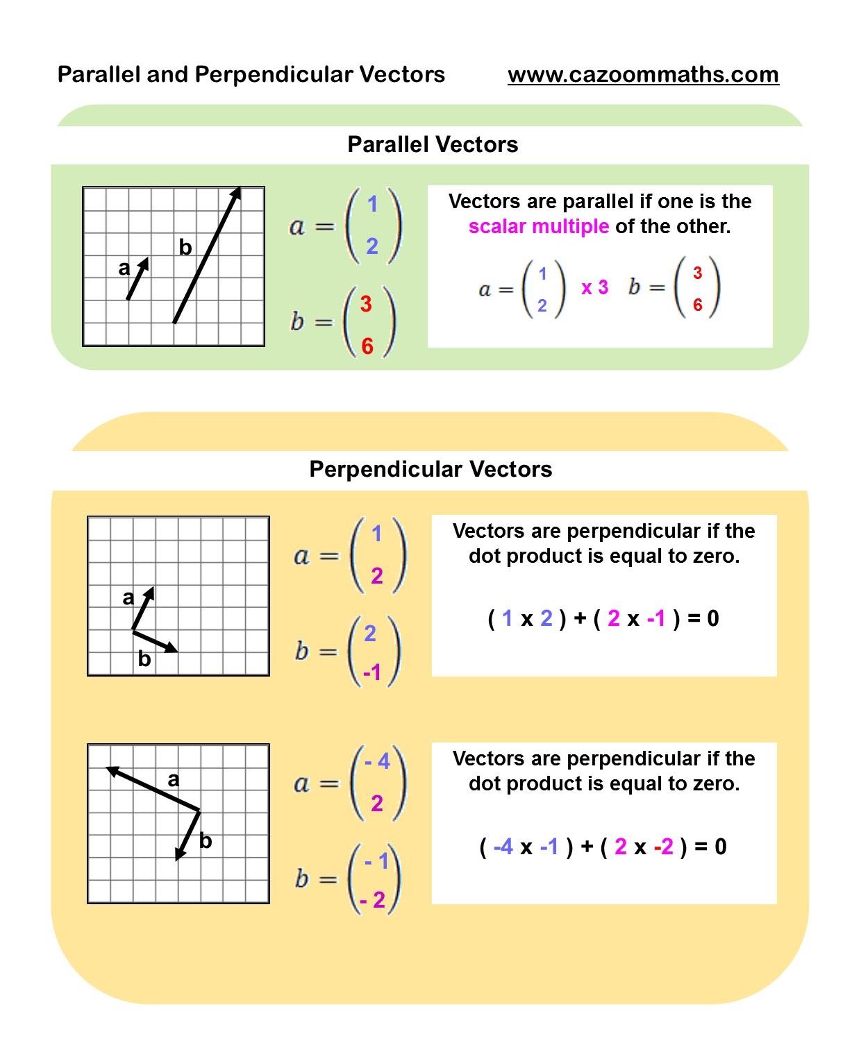 Vectors Example