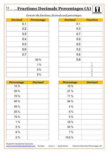 math worksheet : great maths worksheets  free resources new and differentiated : Maths Percentages Worksheets